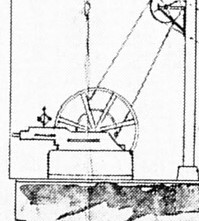 Gasmotor Ende des 19. Jahrhunderts