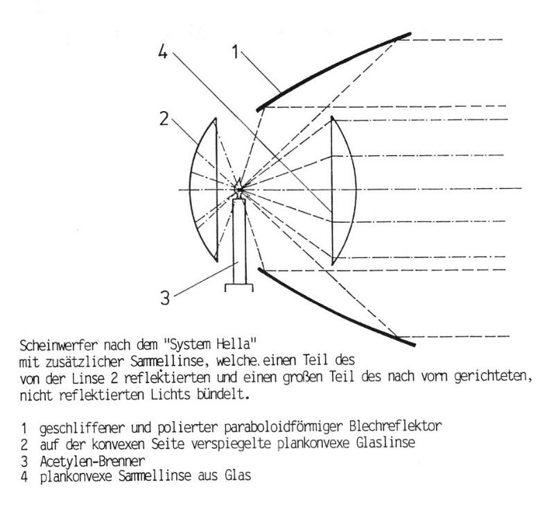 """Zeichnung eines """"System Hella"""" Scheinwerfers"""
